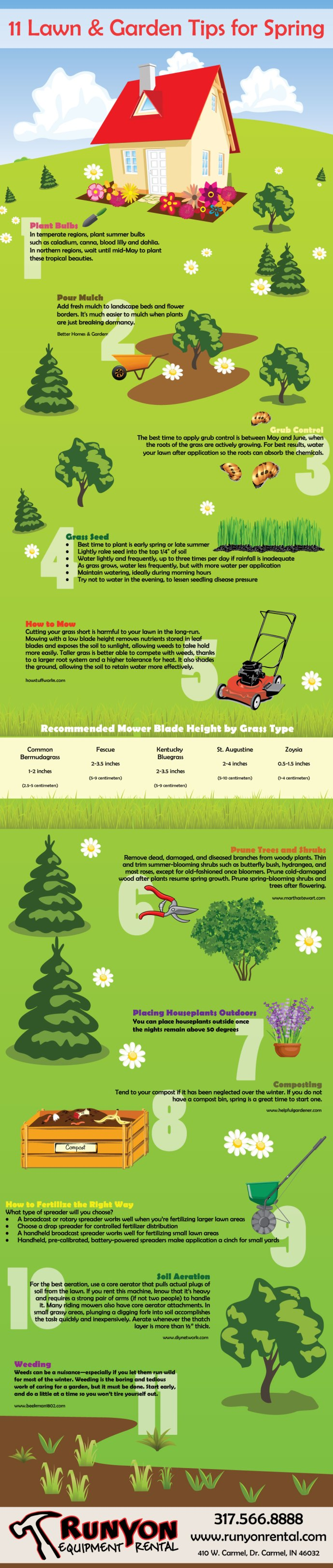 11 Lawn and Garden Tips for Spring