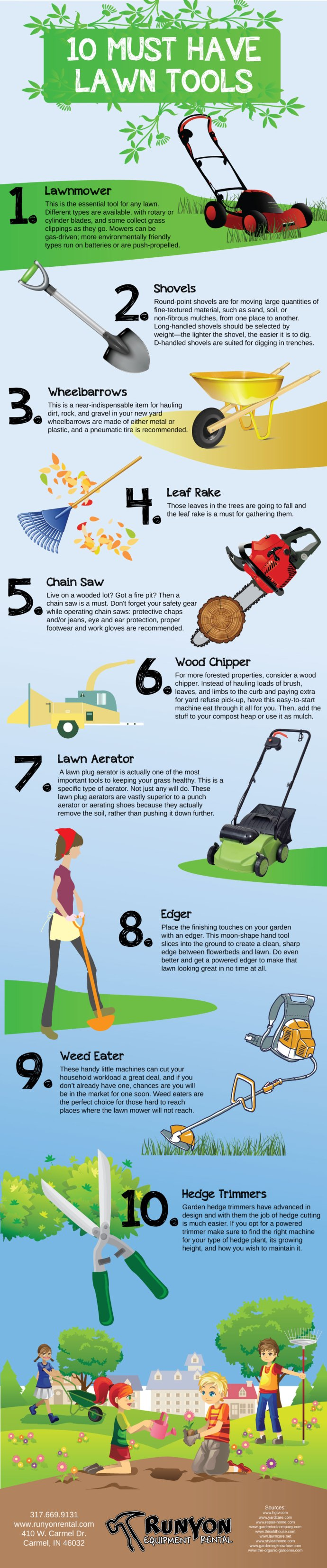 10 Must Have Lawn Tools